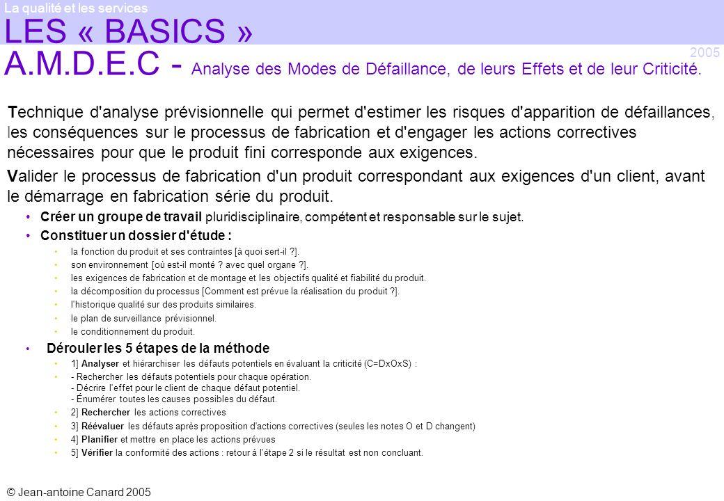 © Jean-antoine Canard 2005 2005 La qualité et les services LES « BASICS » A.M.D.E.C - Analyse des Modes de Défaillance, de leurs Effets et de leur Cri