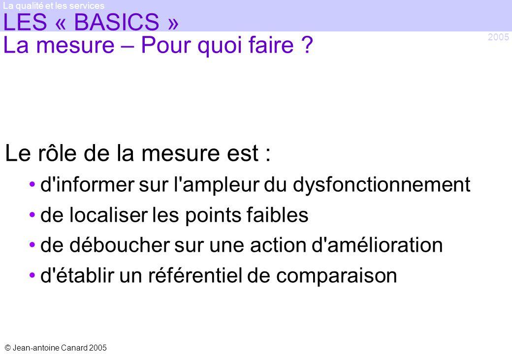 © Jean-antoine Canard 2005 2005 La qualité et les services LES « BASICS » La mesure – Pour quoi faire ? Le rôle de la mesure est : d'informer sur l'am