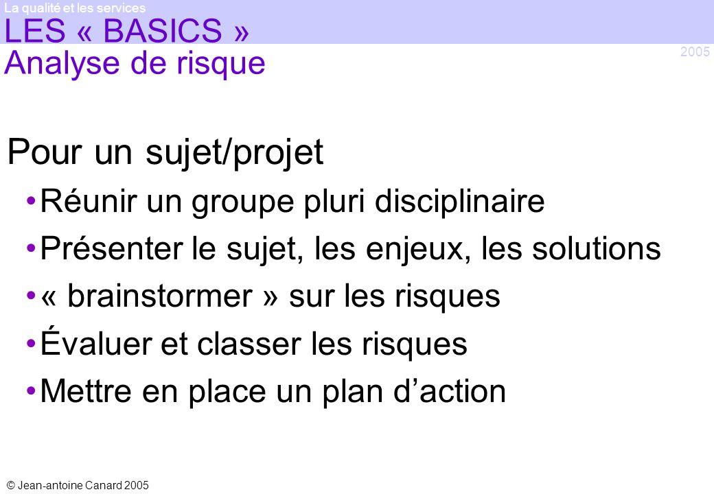© Jean-antoine Canard 2005 2005 La qualité et les services LES « BASICS » Analyse de risque Pour un sujet/projet Réunir un groupe pluri disciplinaire