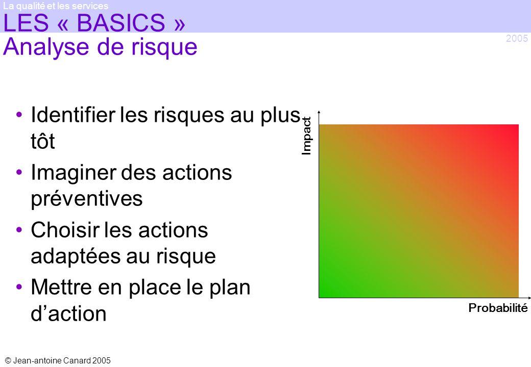 © Jean-antoine Canard 2005 2005 La qualité et les services LES « BASICS » Analyse de risque Identifier les risques au plus tôt Imaginer des actions pr