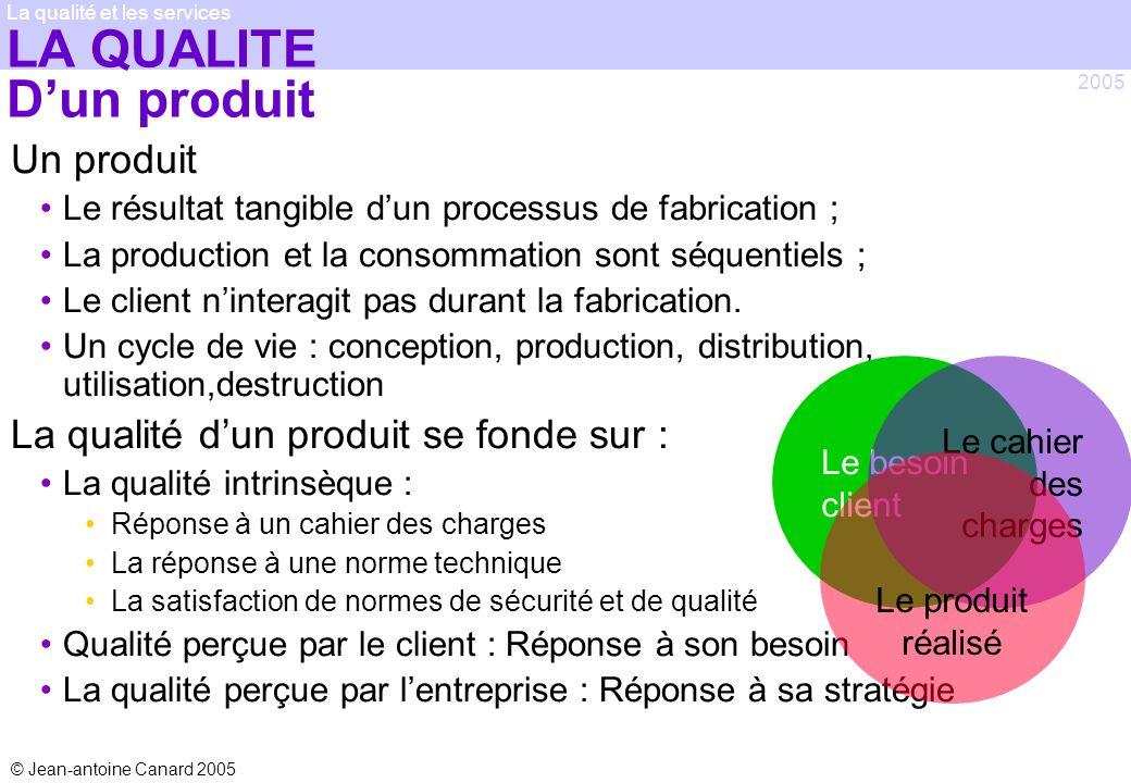 © Jean-antoine Canard 2005 2005 La qualité et les services LA QUALITE Dun produit Un produit Le résultat tangible dun processus de fabrication ; La pr