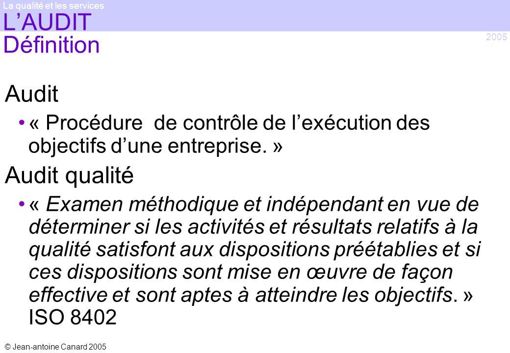 © Jean-antoine Canard 2005 2005 La qualité et les services LAUDIT Définition Audit « Procédure de contrôle de lexécution des objectifs dune entreprise