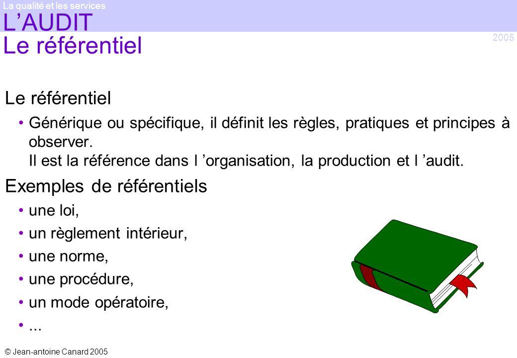 © Jean-antoine Canard 2005 2005 La qualité et les services LAUDIT Le référentiel Le référentiel Générique ou spécifique, il définit les règles, pratiq
