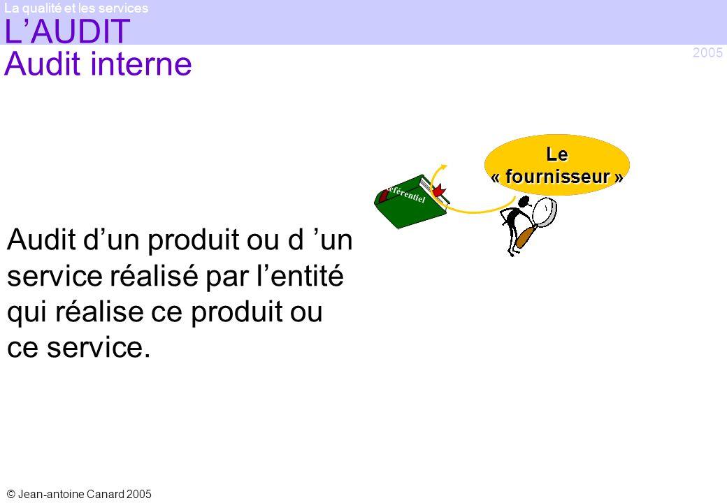 © Jean-antoine Canard 2005 2005 La qualité et les services LAUDIT Audit interne Audit dun produit ou d un service réalisé par lentité qui réalise ce p