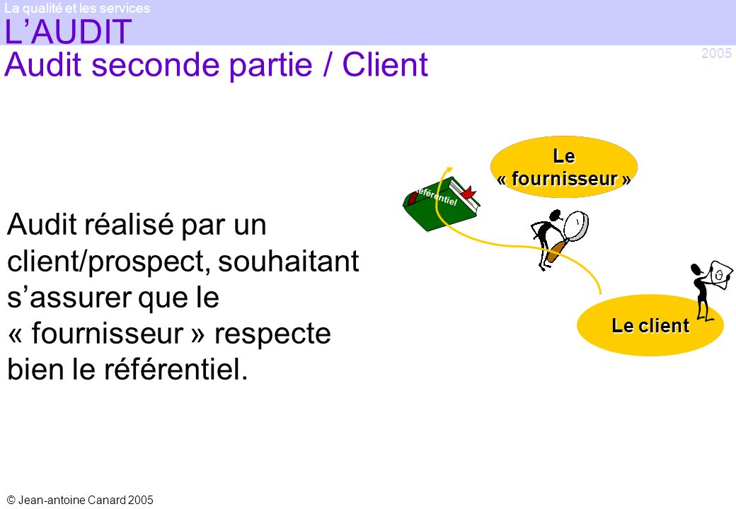 © Jean-antoine Canard 2005 2005 La qualité et les services LAUDIT Audit seconde partie / Client Audit réalisé par un client/prospect, souhaitant sassu