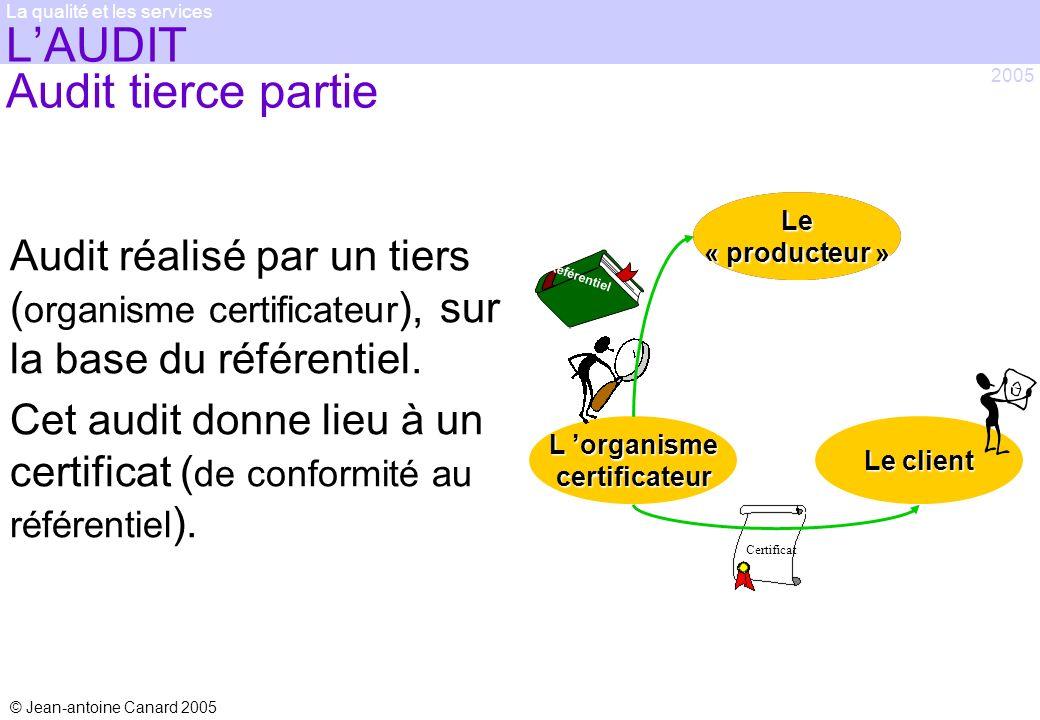 © Jean-antoine Canard 2005 2005 La qualité et les services LAUDIT Audit tierce partie Audit réalisé par un tiers ( organisme certificateur ), sur la b