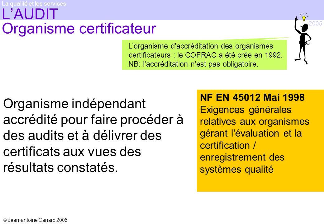 © Jean-antoine Canard 2005 2005 La qualité et les services LAUDIT Organisme certificateur Organisme indépendant accrédité pour faire procéder à des au