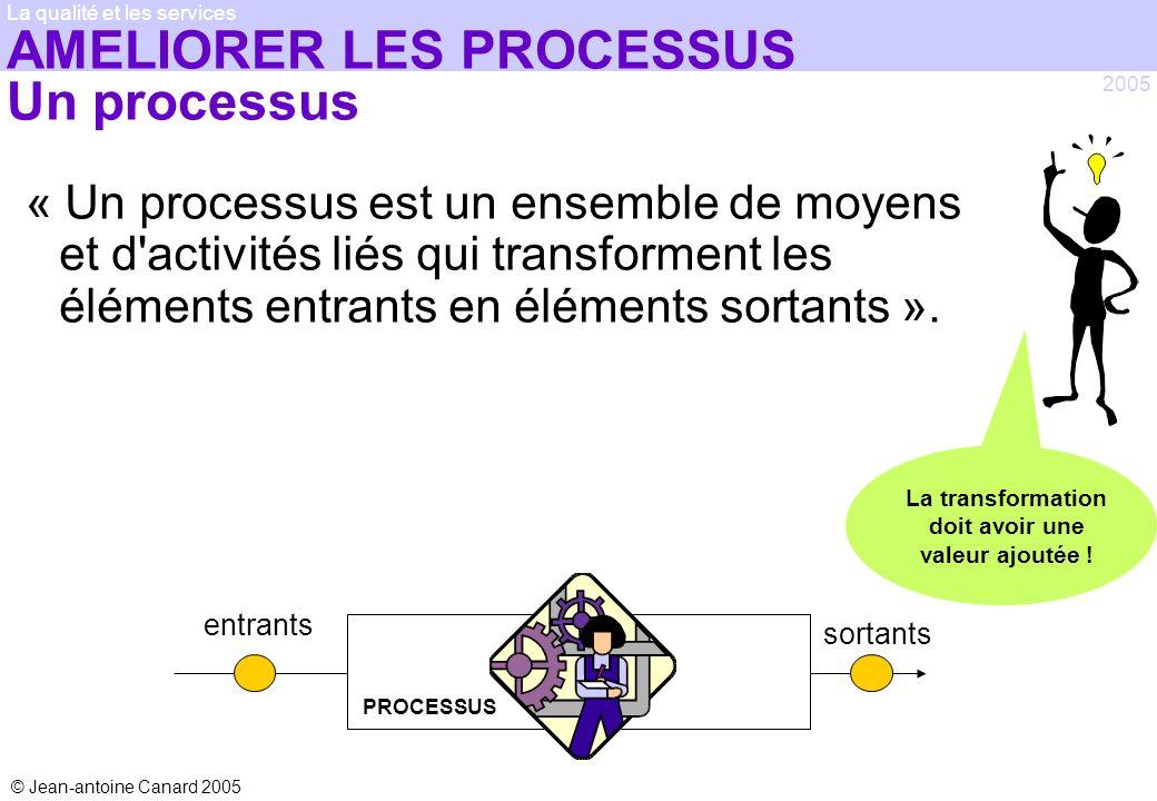 © Jean-antoine Canard 2005 2005 La qualité et les services AMELIORER LES PROCESSUS Un processus « Un processus est un ensemble de moyens et d'activité