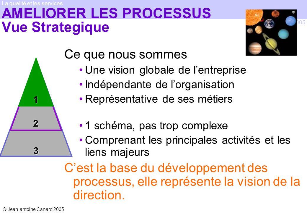 © Jean-antoine Canard 2005 2005 La qualité et les services AMELIORER LES PROCESSUS Vue Strategique Ce que nous sommes Une vision globale de lentrepris