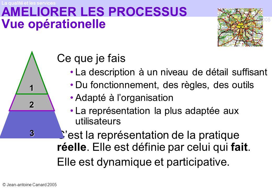 © Jean-antoine Canard 2005 2005 La qualité et les services AMELIORER LES PROCESSUS Vue opérationelle Ce que je fais La description à un niveau de déta