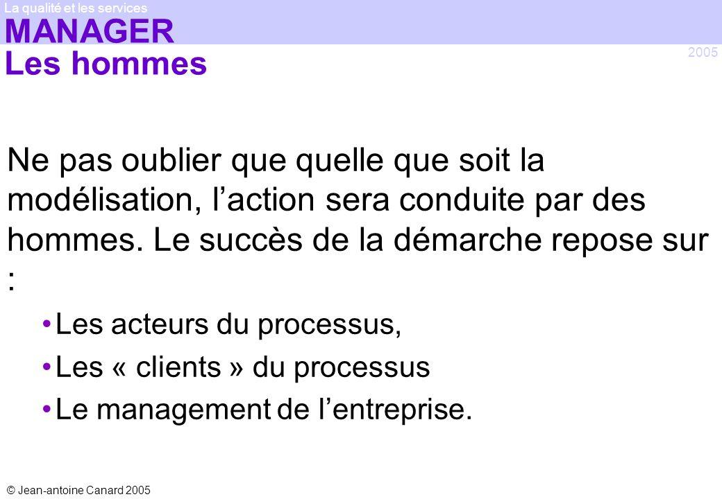 © Jean-antoine Canard 2005 2005 La qualité et les services MANAGER Les hommes Ne pas oublier que quelle que soit la modélisation, laction sera conduit