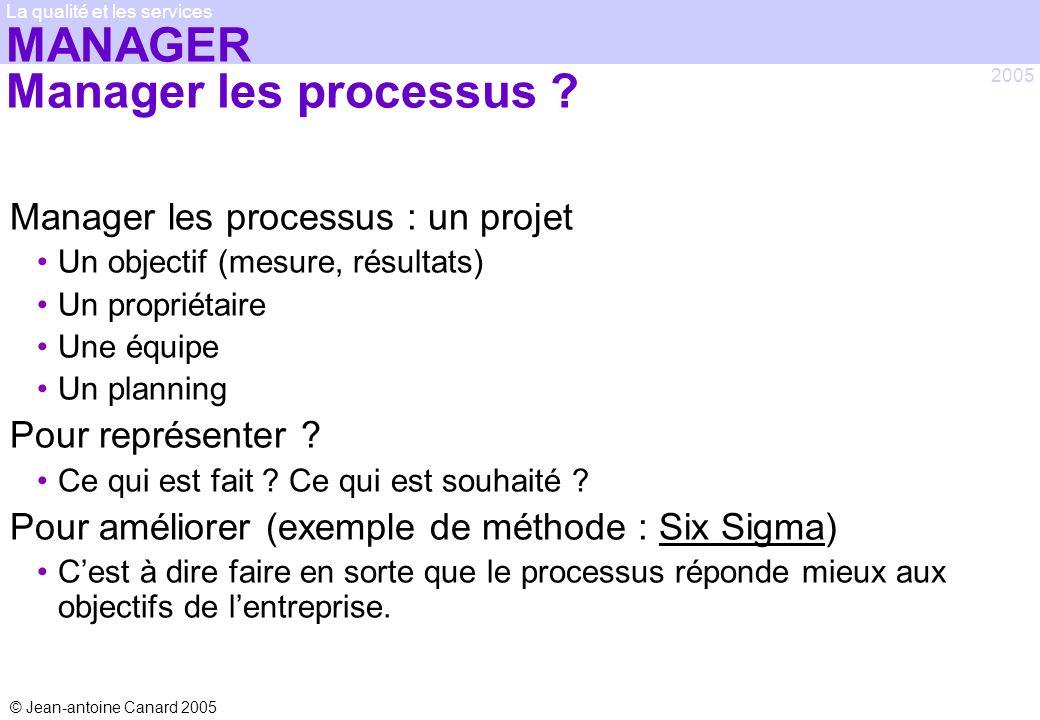 © Jean-antoine Canard 2005 2005 La qualité et les services MANAGER Manager les processus ? Manager les processus : un projet Un objectif (mesure, résu