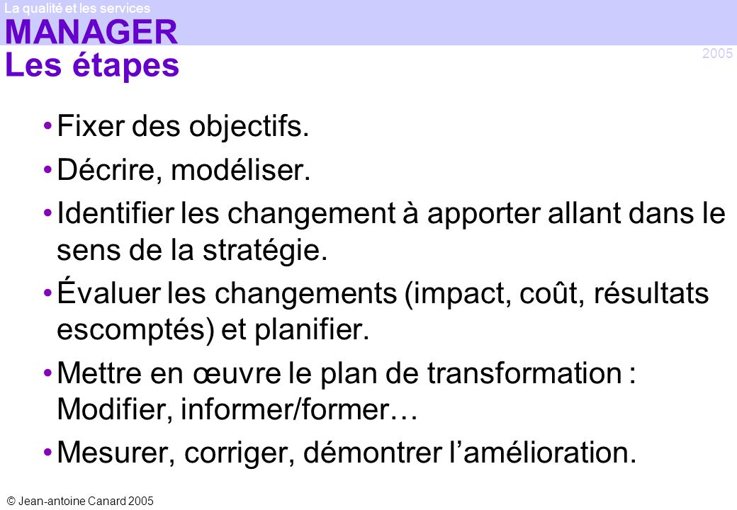 © Jean-antoine Canard 2005 2005 La qualité et les services MANAGER Les étapes Fixer des objectifs. Décrire, modéliser. Identifier les changement à app