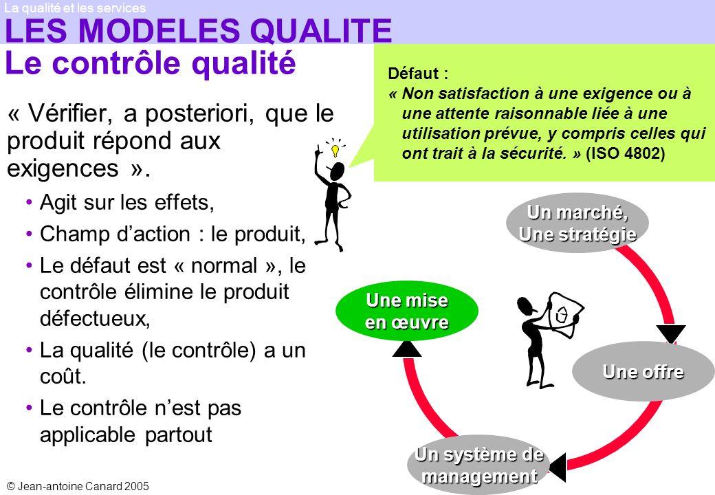 © Jean-antoine Canard 2005 2005 La qualité et les services LES MODELES QUALITE Le contrôle qualité « Vérifier, a posteriori, que le produit répond aux