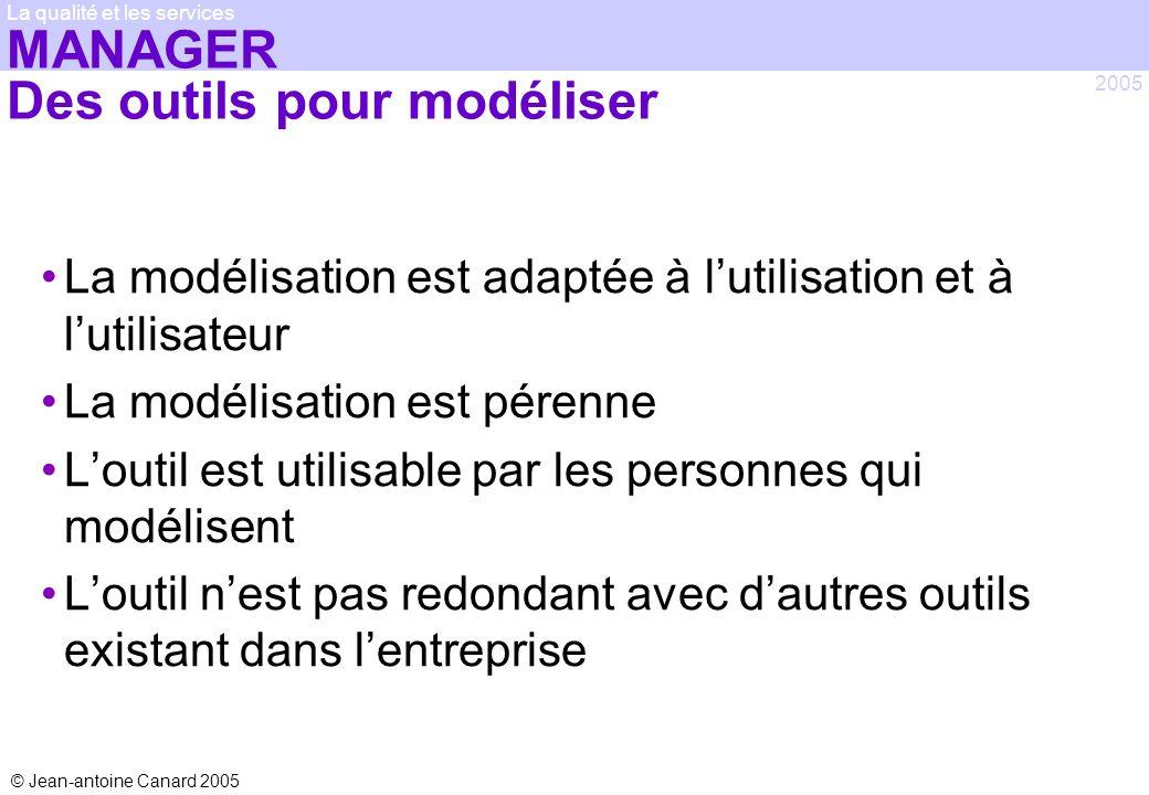 © Jean-antoine Canard 2005 2005 La qualité et les services MANAGER Des outils pour modéliser La modélisation est adaptée à lutilisation et à lutilisat