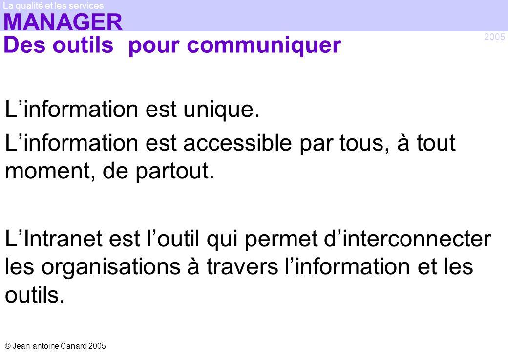 © Jean-antoine Canard 2005 2005 La qualité et les services MANAGER Des outils pour communiquer Linformation est unique. Linformation est accessible pa