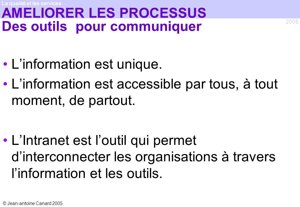 © Jean-antoine Canard 2005 2005 La qualité et les services AMELIORER LES PROCESSUS Des outils pour communiquer Linformation est unique. Linformation e