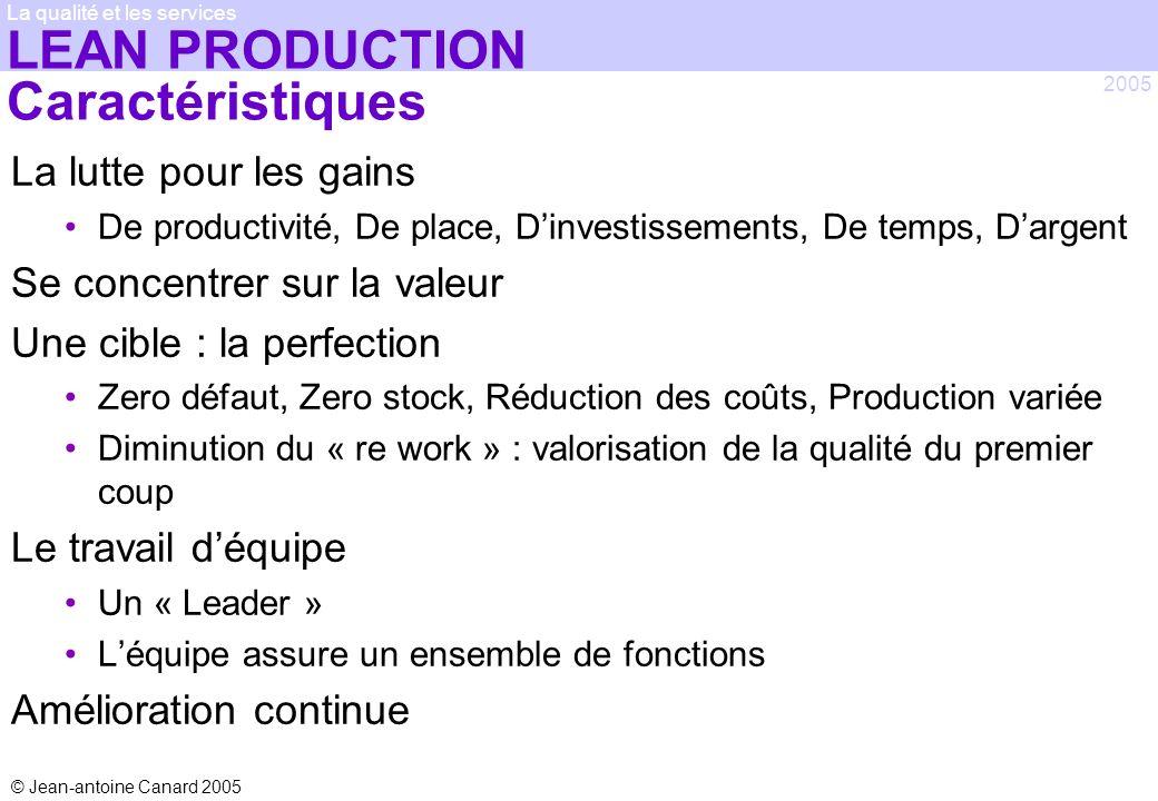 © Jean-antoine Canard 2005 2005 La qualité et les services LEAN PRODUCTION Caractéristiques La lutte pour les gains De productivité, De place, Dinvest