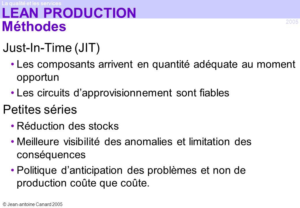 © Jean-antoine Canard 2005 2005 La qualité et les services LEAN PRODUCTION Méthodes Just-In-Time (JIT) Les composants arrivent en quantité adéquate au