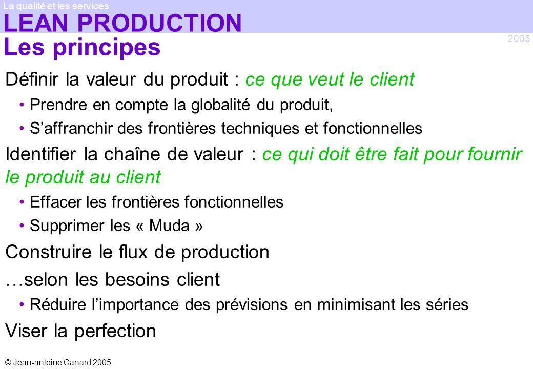 © Jean-antoine Canard 2005 2005 La qualité et les services LEAN PRODUCTION Les principes Définir la valeur du produit : ce que veut le client Prendre