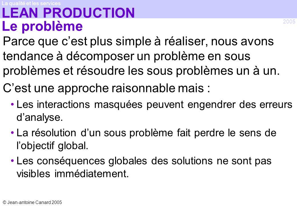 © Jean-antoine Canard 2005 2005 La qualité et les services LEAN PRODUCTION Le problème Parce que cest plus simple à réaliser, nous avons tendance à dé