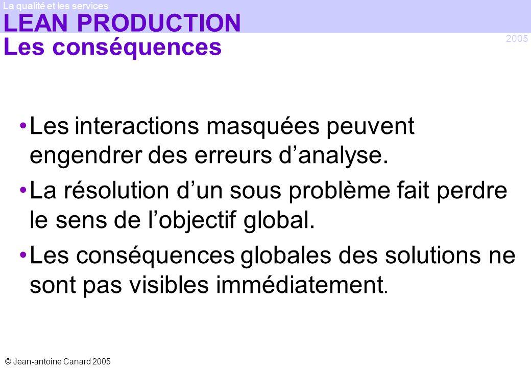 © Jean-antoine Canard 2005 2005 La qualité et les services LEAN PRODUCTION Les conséquences Les interactions masquées peuvent engendrer des erreurs da