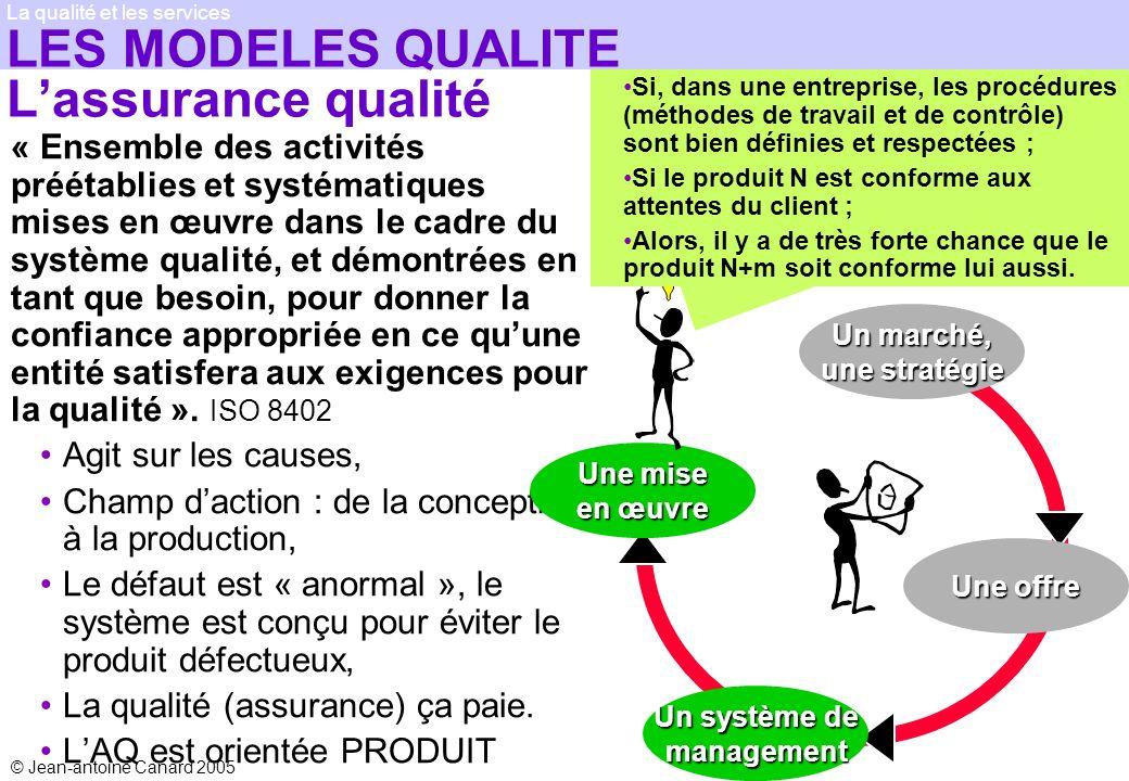 © Jean-antoine Canard 2005 2005 La qualité et les services LES MODELES QUALITE Lassurance qualité « Ensemble des activités préétablies et systématique
