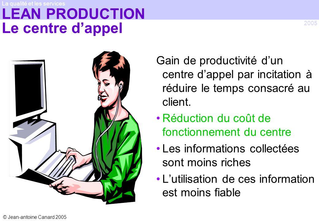 © Jean-antoine Canard 2005 2005 La qualité et les services LEAN PRODUCTION Le centre dappel Gain de productivité dun centre dappel par incitation à ré