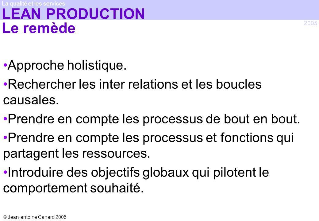 © Jean-antoine Canard 2005 2005 La qualité et les services LEAN PRODUCTION Le remède Approche holistique. Rechercher les inter relations et les boucle