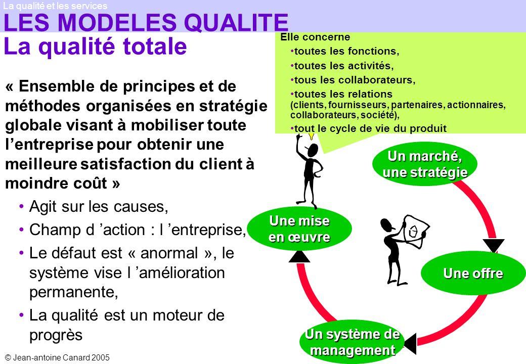 © Jean-antoine Canard 2005 2005 La qualité et les services LES MODELES QUALITE La qualité totale « Ensemble de principes et de méthodes organisées en