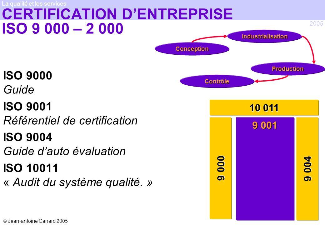 © Jean-antoine Canard 2005 2005 La qualité et les services CERTIFICATION DENTREPRISE ISO 9 000 – 2 000 ISO 9000 Guide ISO 9001 Référentiel de certific