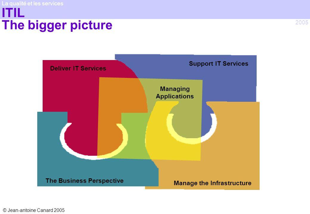 © Jean-antoine Canard 2005 2005 La qualité et les services ITIL The bigger picture Deliver IT Services Support IT Services Manage the Infrastructure T