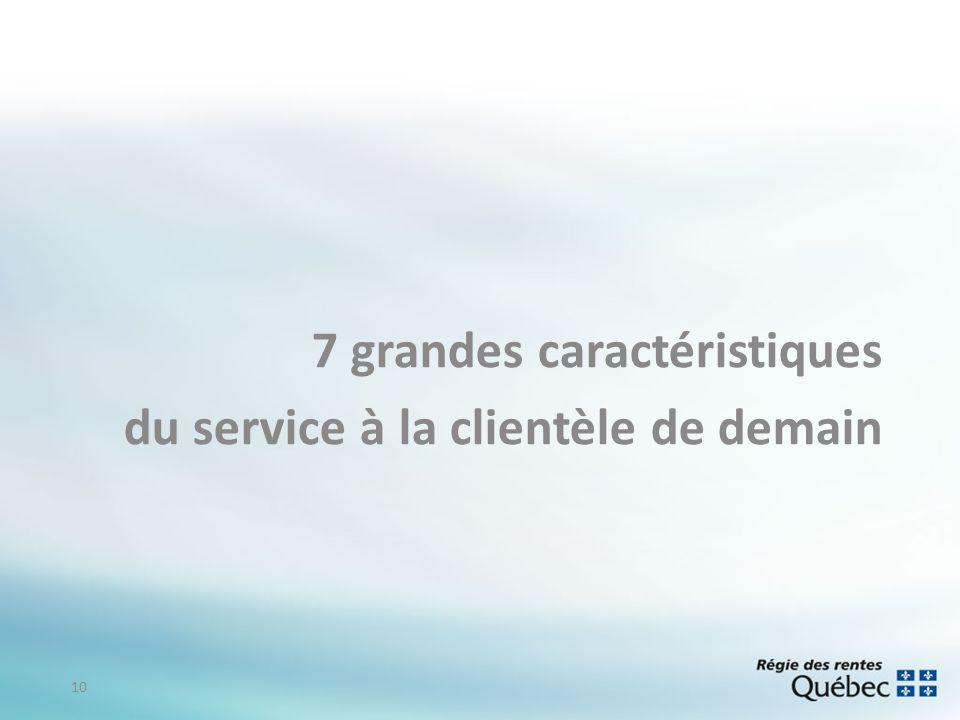 7 grandes caractéristiques du service à la clientèle de demain 10