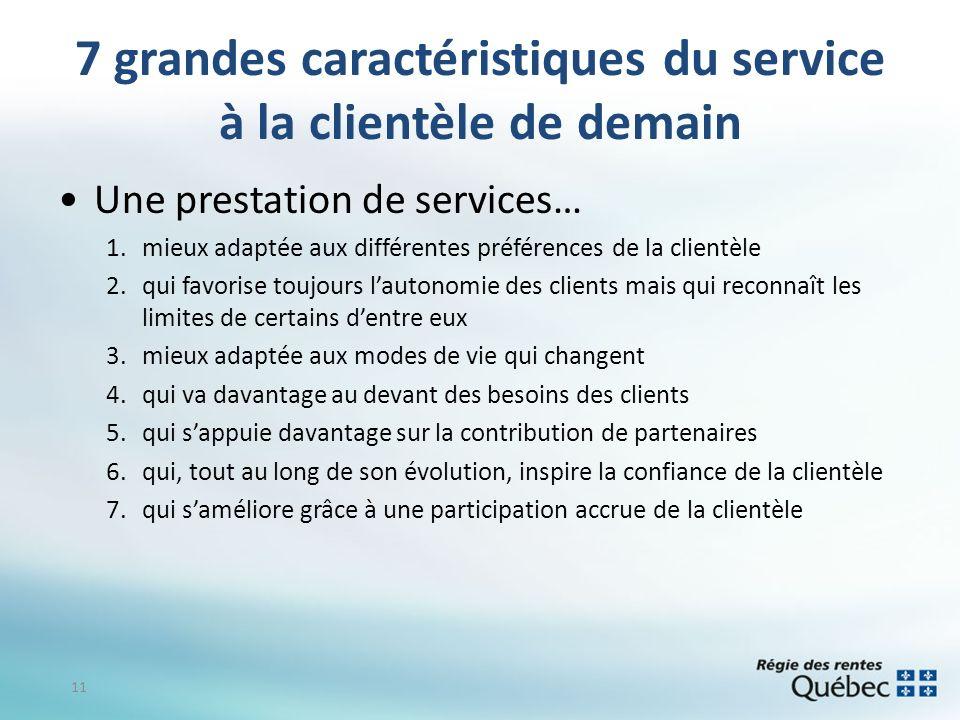 7 grandes caractéristiques du service à la clientèle de demain Une prestation de services… 1.mieux adaptée aux différentes préférences de la clientèle