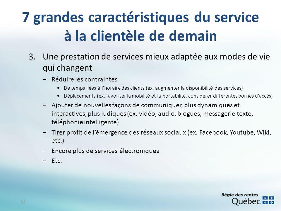 7 grandes caractéristiques du service à la clientèle de demain 3.Une prestation de services mieux adaptée aux modes de vie qui changent –Réduire les c