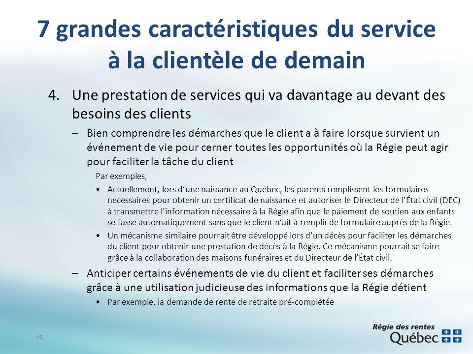 7 grandes caractéristiques du service à la clientèle de demain 4.Une prestation de services qui va davantage au devant des besoins des clients –Bien c