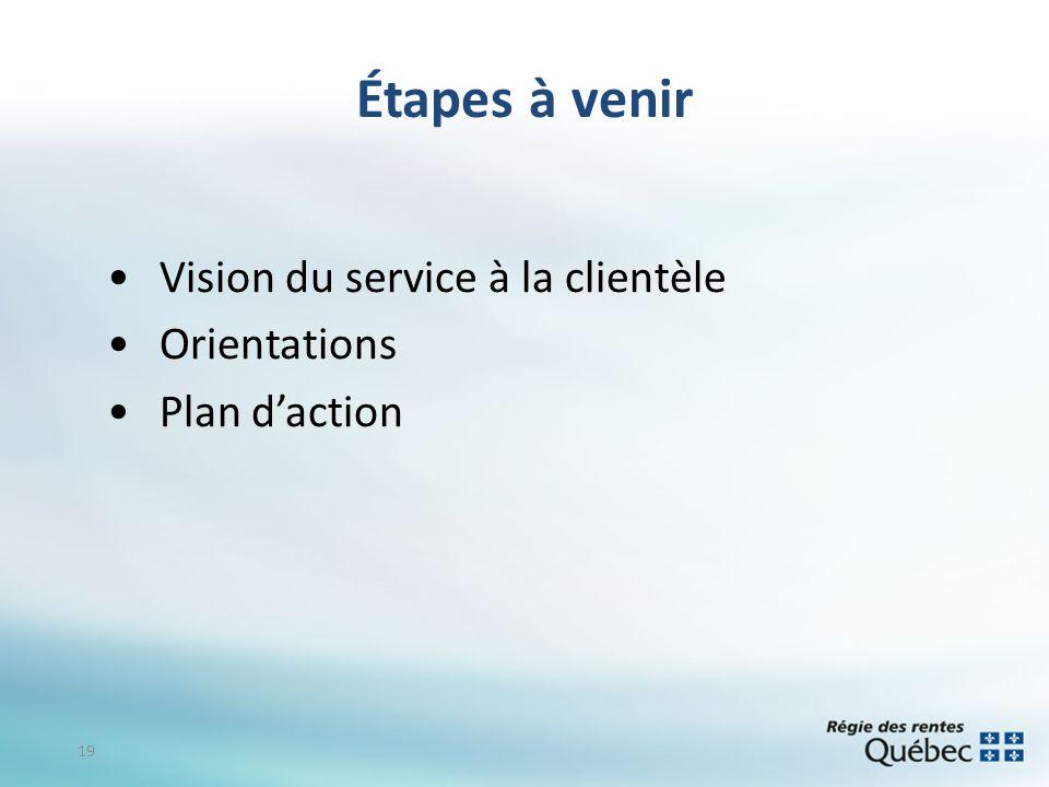 Étapes à venir Vision du service à la clientèle Orientations Plan daction 19