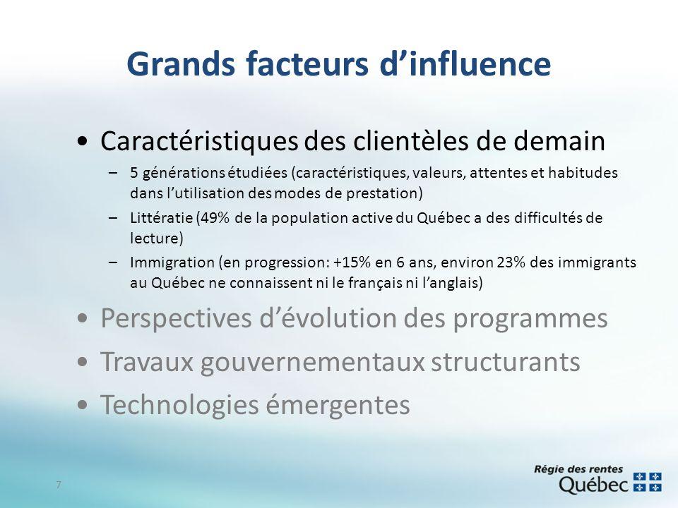 Caractéristiques des clientèles de demain –5 générations étudiées (caractéristiques, valeurs, attentes et habitudes dans lutilisation des modes de pre