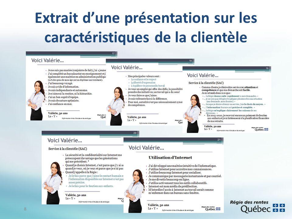 8 Extrait dune présentation sur les caractéristiques de la clientèle 8