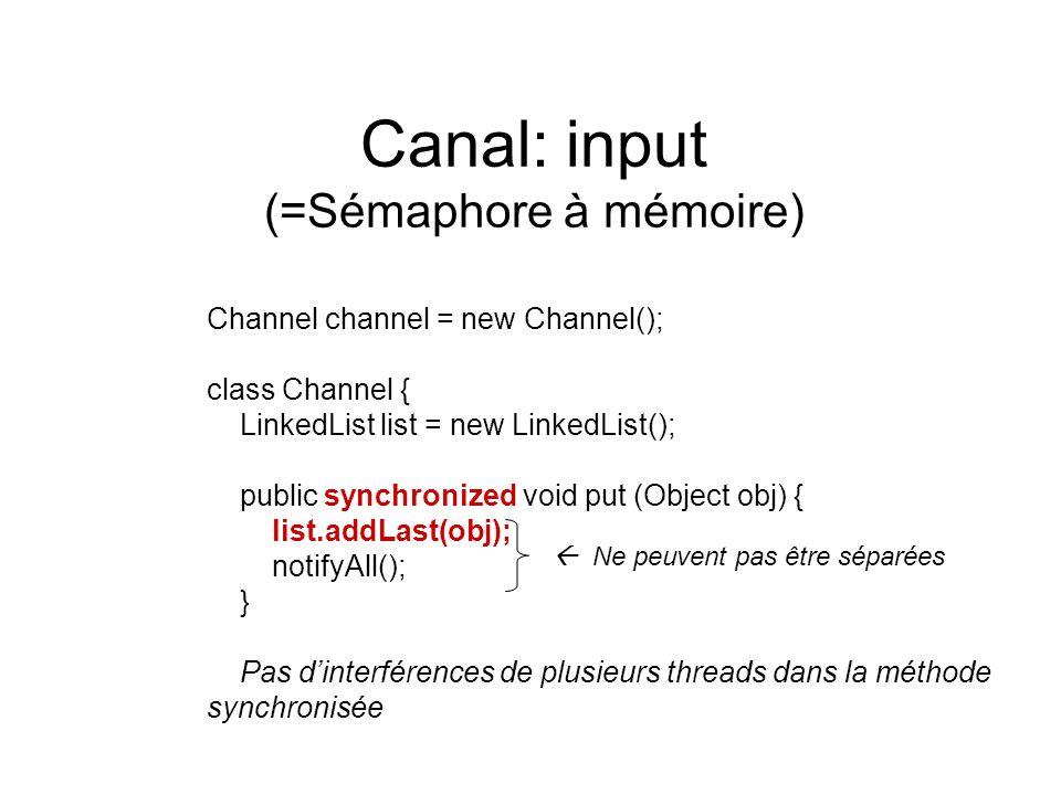 Canal: input (=Sémaphore à mémoire) Channel channel = new Channel(); class Channel { LinkedList list = new LinkedList(); public synchronized void put (Object obj) { list.addLast(obj); notifyAll(); } Pas dinterférences de plusieurs threads dans la méthode synchronisée Ne peuvent pas être séparées
