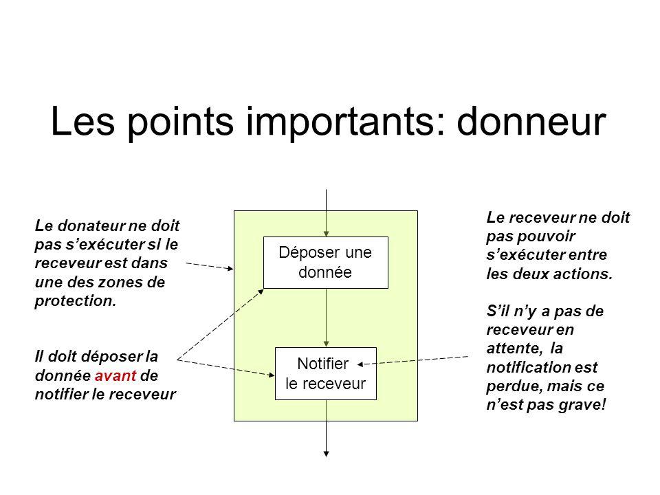 Les points importants: donneur Notifier le receveur Déposer une donnée Le donateur ne doit pas sexécuter si le receveur est dans une des zones de protection.