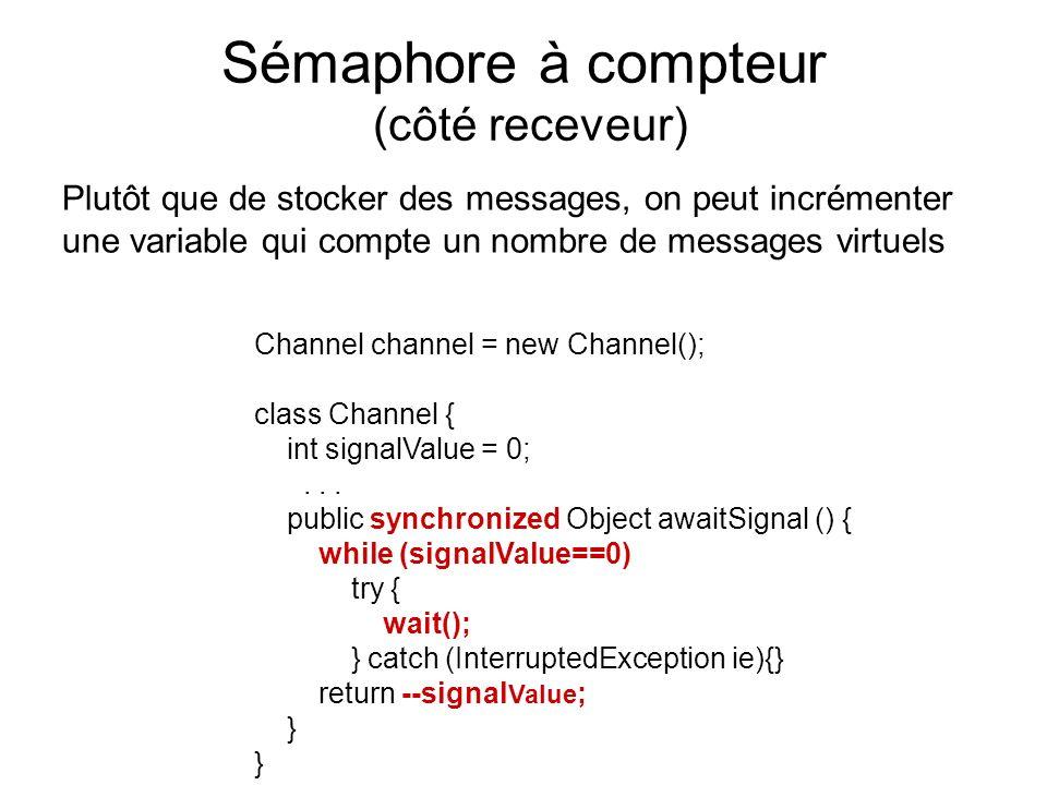 Sémaphore à compteur (côté receveur) Plutôt que de stocker des messages, on peut incrémenter une variable qui compte un nombre de messages virtuels Channel channel = new Channel(); class Channel { int signalValue = 0;...