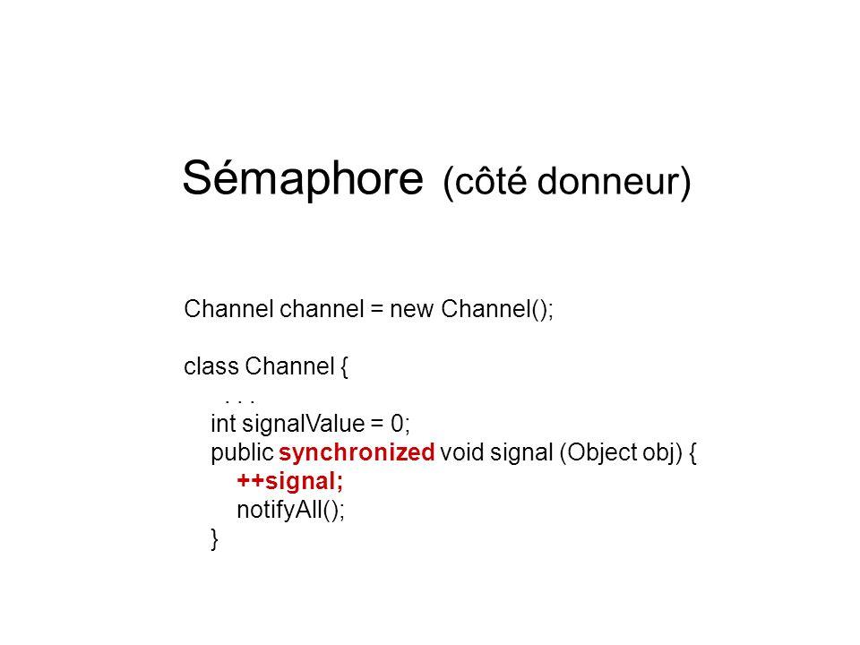 Sémaphore (côté donneur) Channel channel = new Channel(); class Channel {...