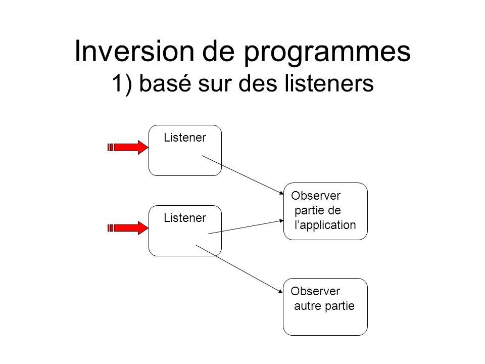 Inversion de programmes 1) basé sur des listeners Listener Observer partie de lapplication Listener Observer autre partie