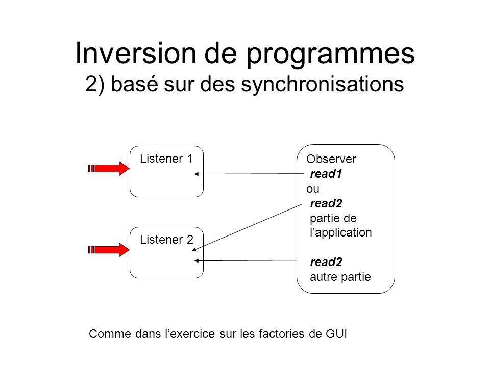 Inversion de programmes 2) basé sur des synchronisations Listener 1 Observer read1 ou read2 partie de lapplication read2 autre partie Listener 2 Comme dans lexercice sur les factories de GUI