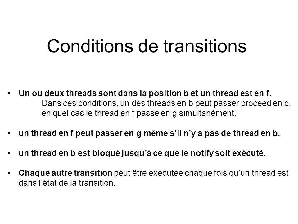 Conditions de transitions Un ou deux threads sont dans la position b et un thread est en f.