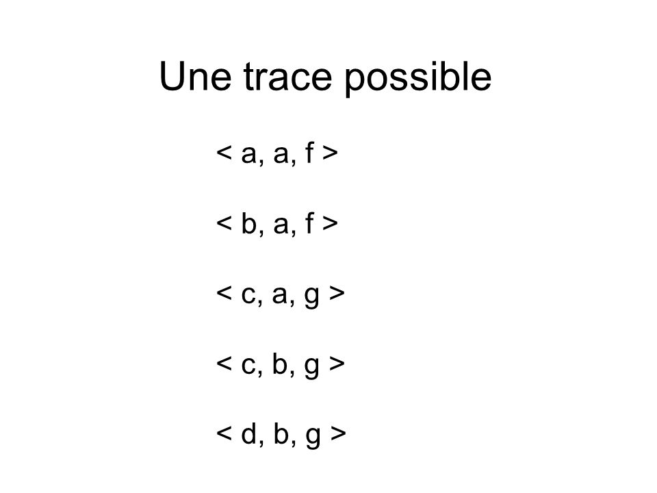 Une trace possible