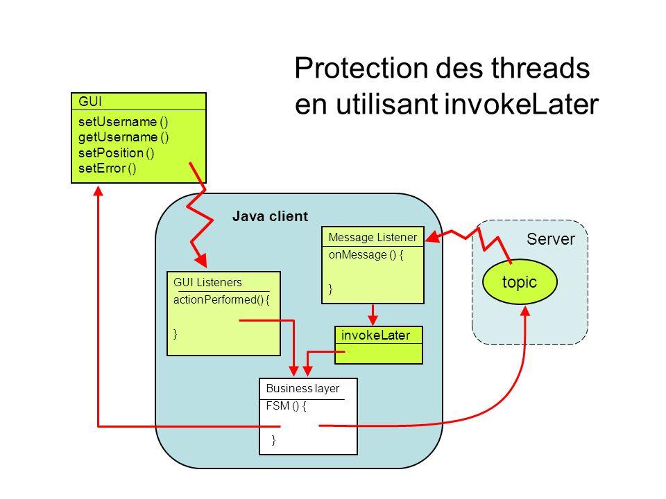 Server Java client GUI Listeners actionPerformed() { } Business layer FSM () { } Message Listener onMessage () { } GUI setUsername () getUsername () setPosition () setError () topic invokeLater Protection des threads en utilisant invokeLater