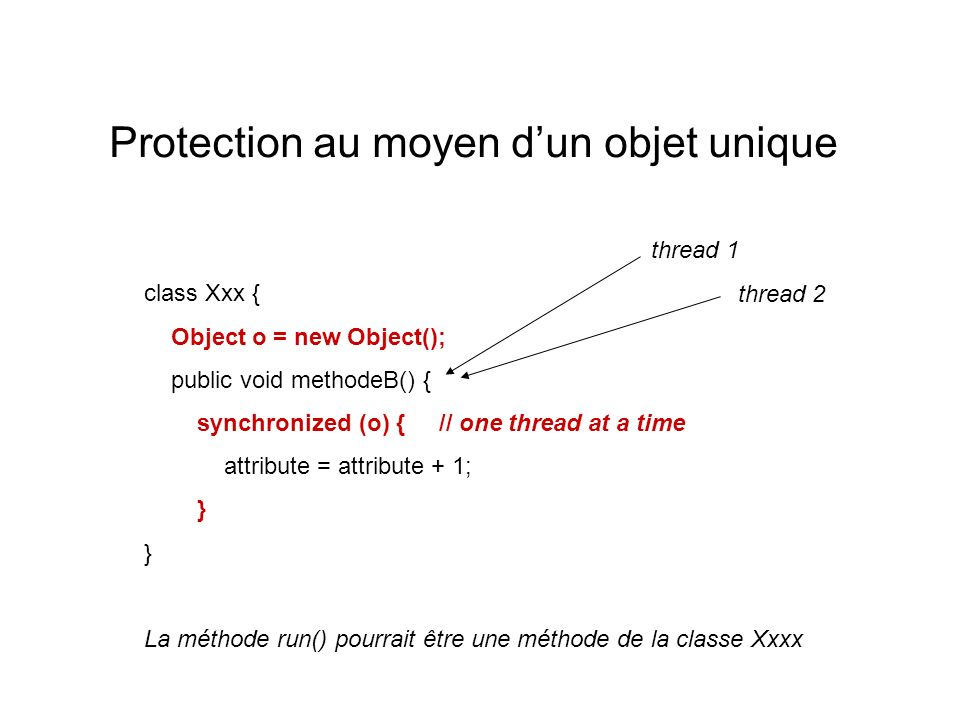 Protection au moyen dun objet unique class Xxx { Object o = new Object(); public void methodeB() { synchronized (o) { // one thread at a time attribut