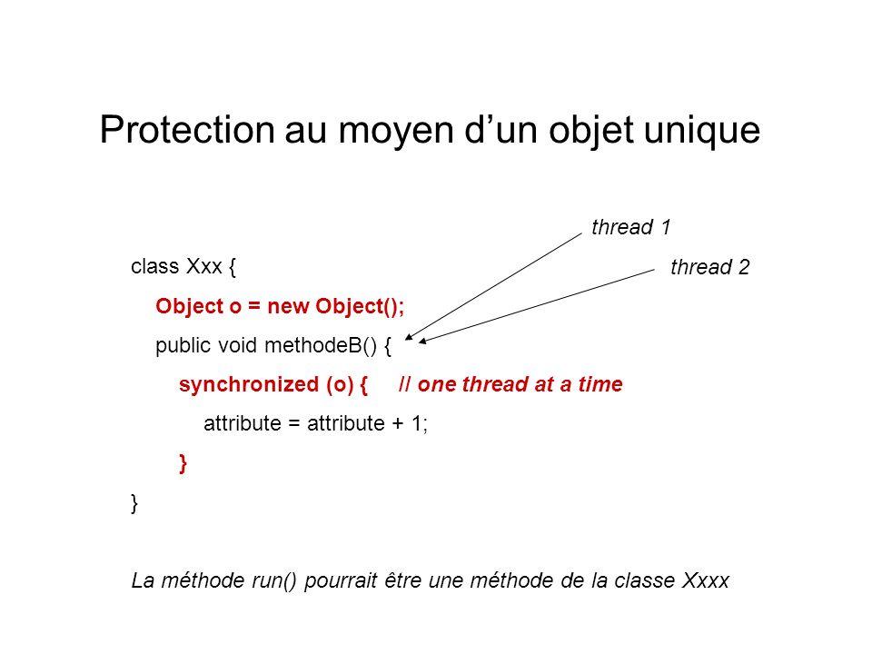Protection au moyen dun objet unique class Xxx { Object o = new Object(); public void methodeB() { synchronized (o) { // one thread at a time attribute = attribute + 1; } La méthode run() pourrait être une méthode de la classe Xxxx thread 1 thread 2